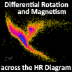 Differential Rotation and Magnetism across the HR Diagram